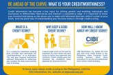 CIBI  helps you check on your creditworthiness