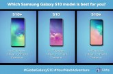 3 groundbreaking Samsung Galaxy S10 devices – which one is best for you?