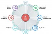 Fortinet acquires cloud security and networking innovator OPAQ networks